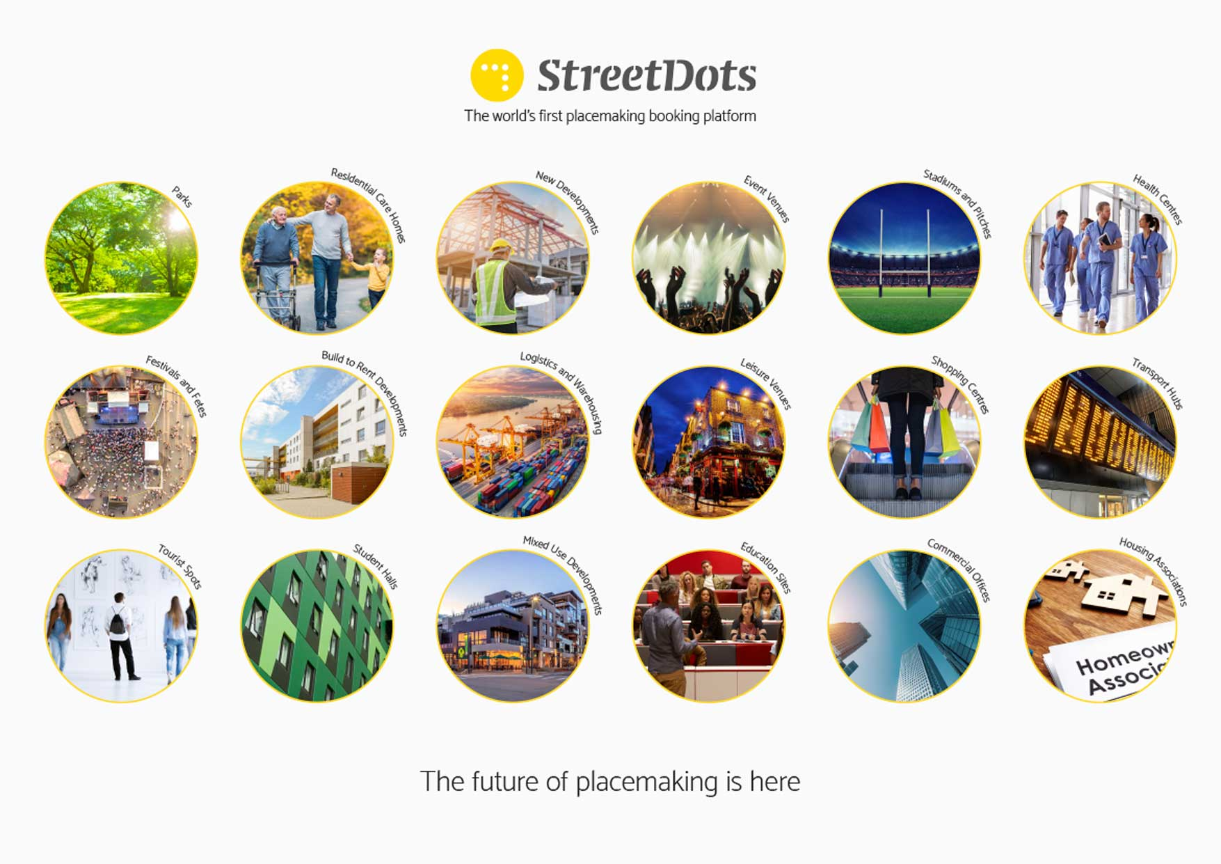 Welcome to StreetDots
